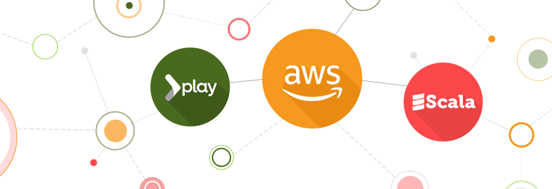 'Tracking Email Status with Amazon SES and SNS in a Scala Application' post illustration