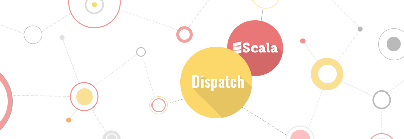 'How to set request throttling on a dispatch HTTP client' post illustration